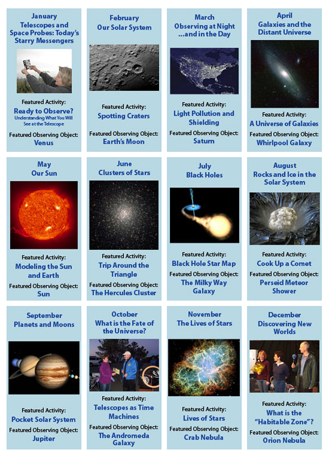 What Does Astronomy Mean