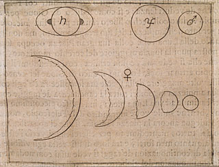 Graphic decription of Venus phases